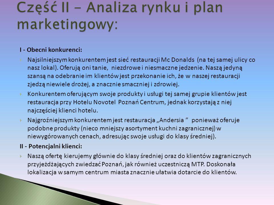Część II - Analiza rynku i plan marketingowy: