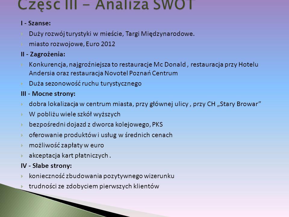 Część III - Analiza SWOT
