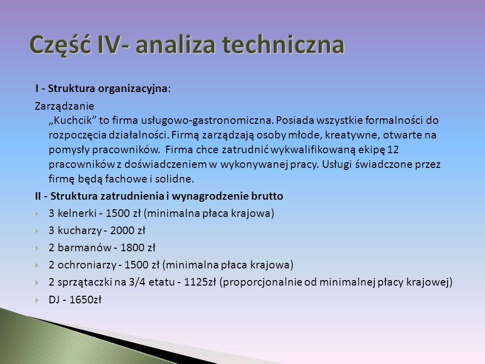Część IV- analiza techniczna
