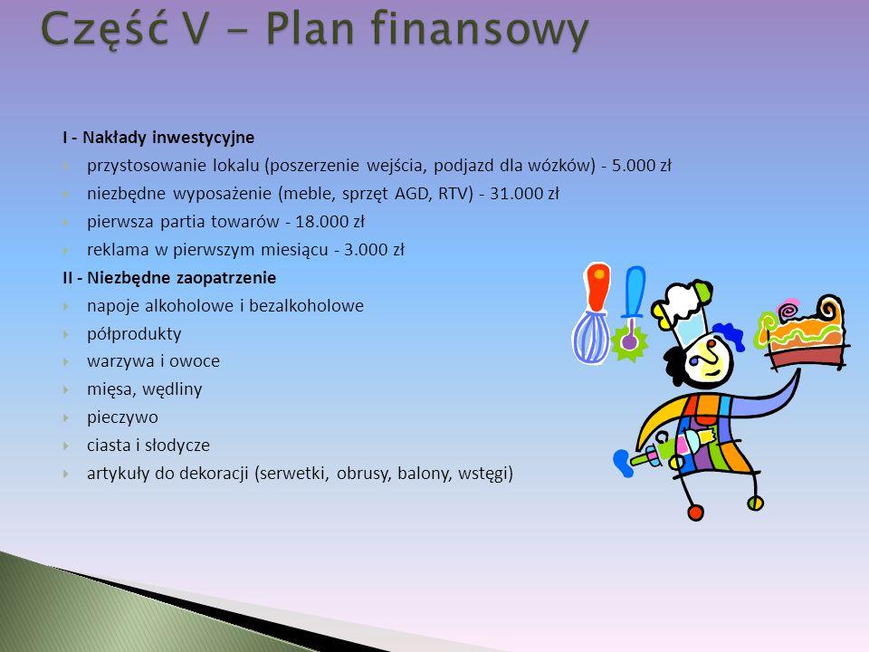Część V - Plan finansowy