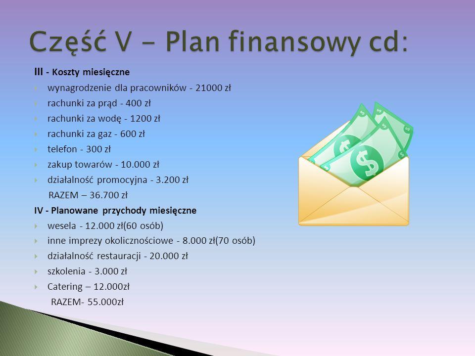 Część V - Plan finansowy cd: