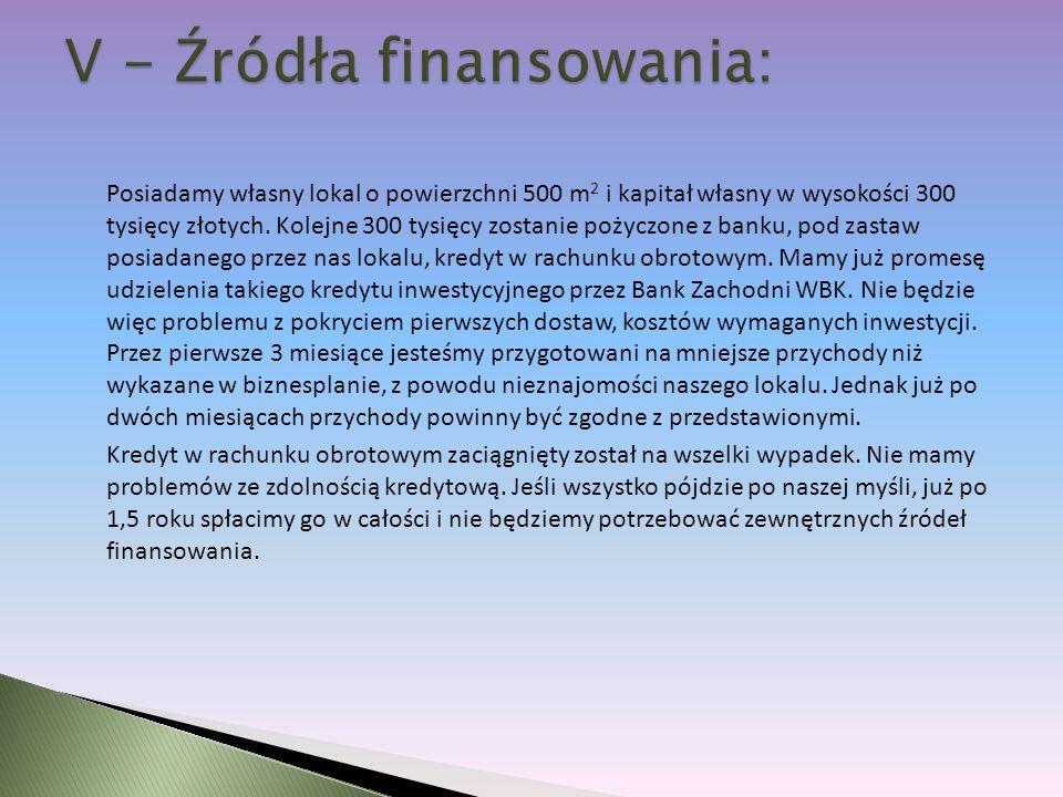 V - Źródła finansowania: