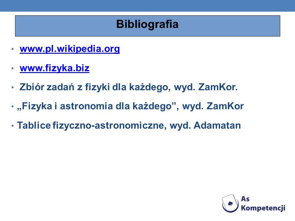 Bibliografia www.pl.wikipedia.org www.fizyka.biz