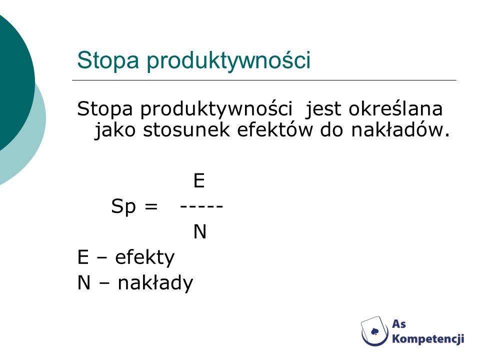 Stopa produktywności Stopa produktywności jest określana jako stosunek efektów do nakładów. E. Sp = -----