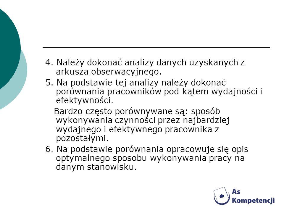 4. Należy dokonać analizy danych uzyskanych z arkusza obserwacyjnego.