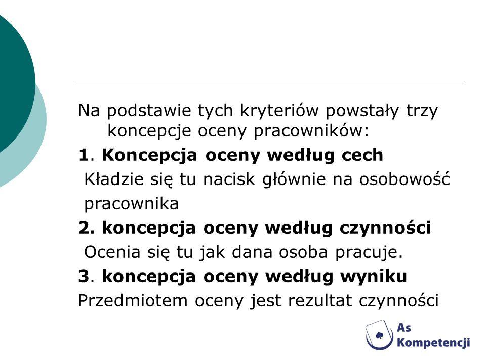 Na podstawie tych kryteriów powstały trzy koncepcje oceny pracowników: