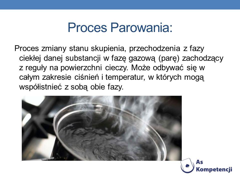 Proces Parowania: