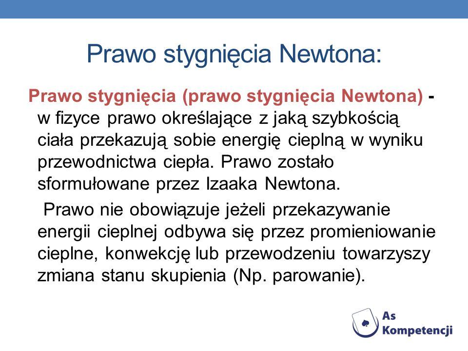 Prawo stygnięcia Newtona: