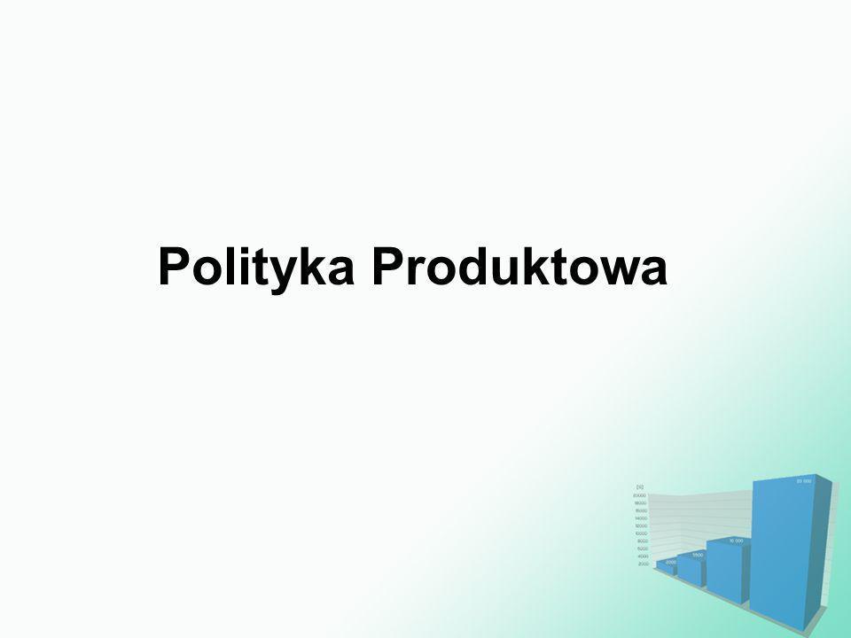 Polityka Produktowa