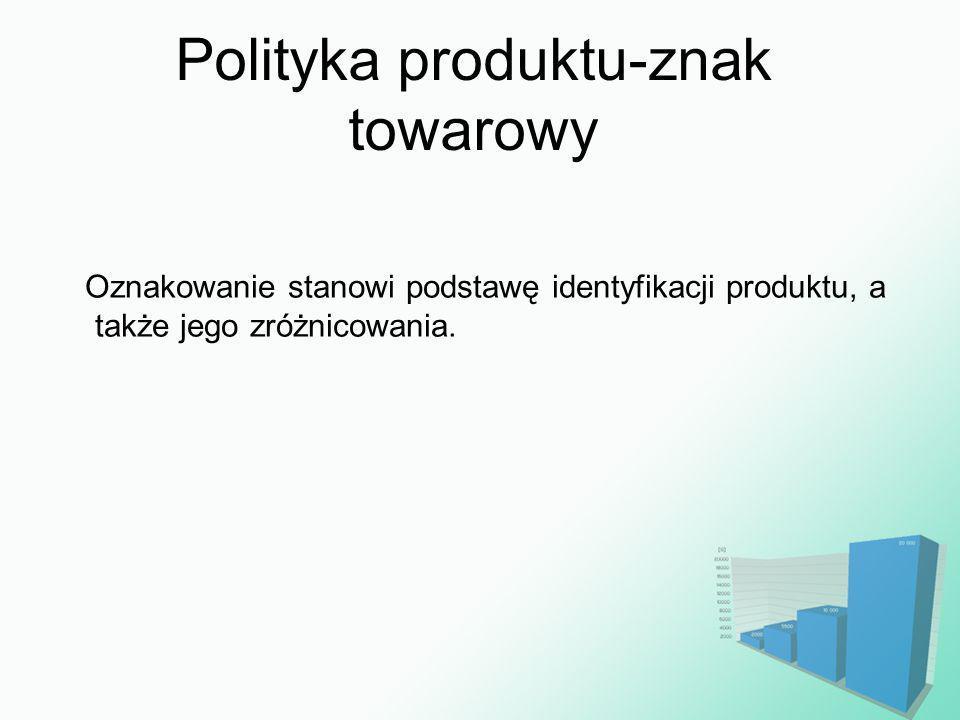 Polityka produktu-znak towarowy
