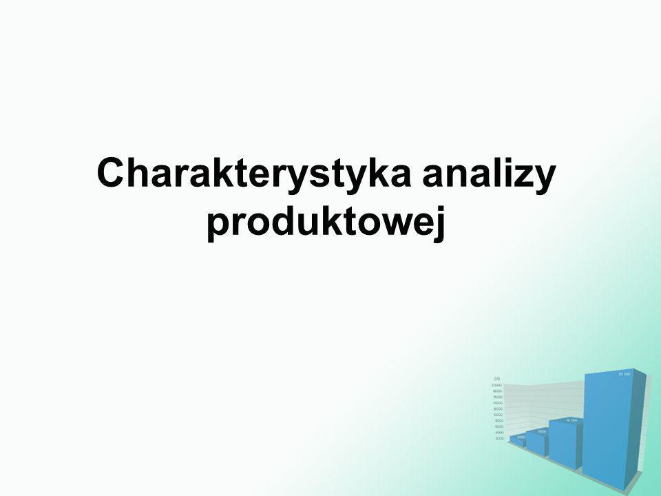 Charakterystyka analizy produktowej