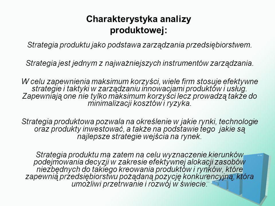 Charakterystyka analizy produktowej: