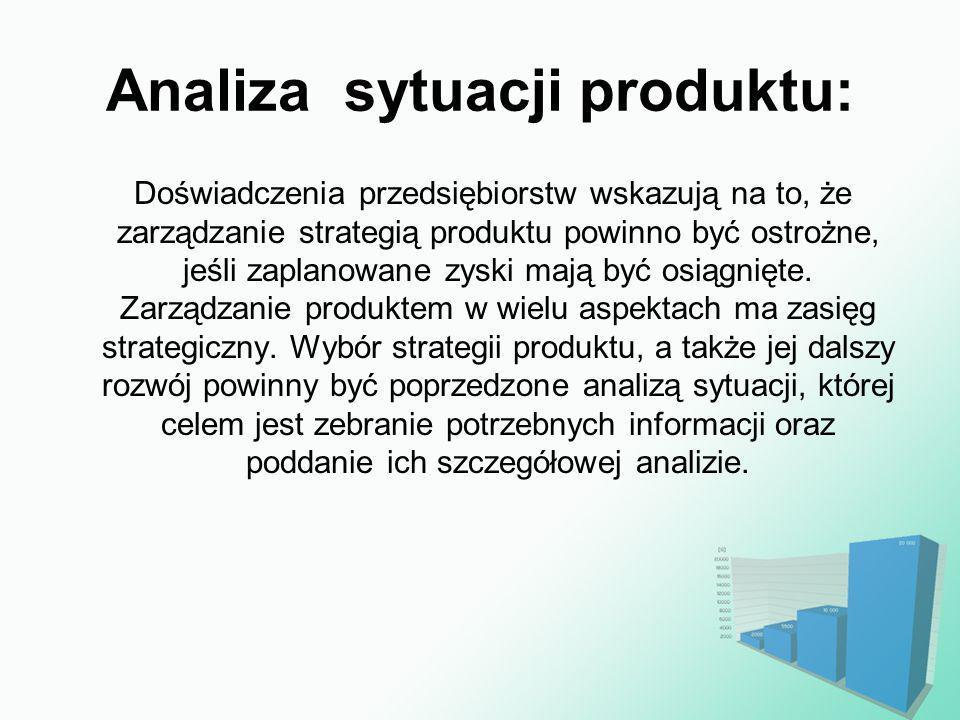 Analiza sytuacji produktu: