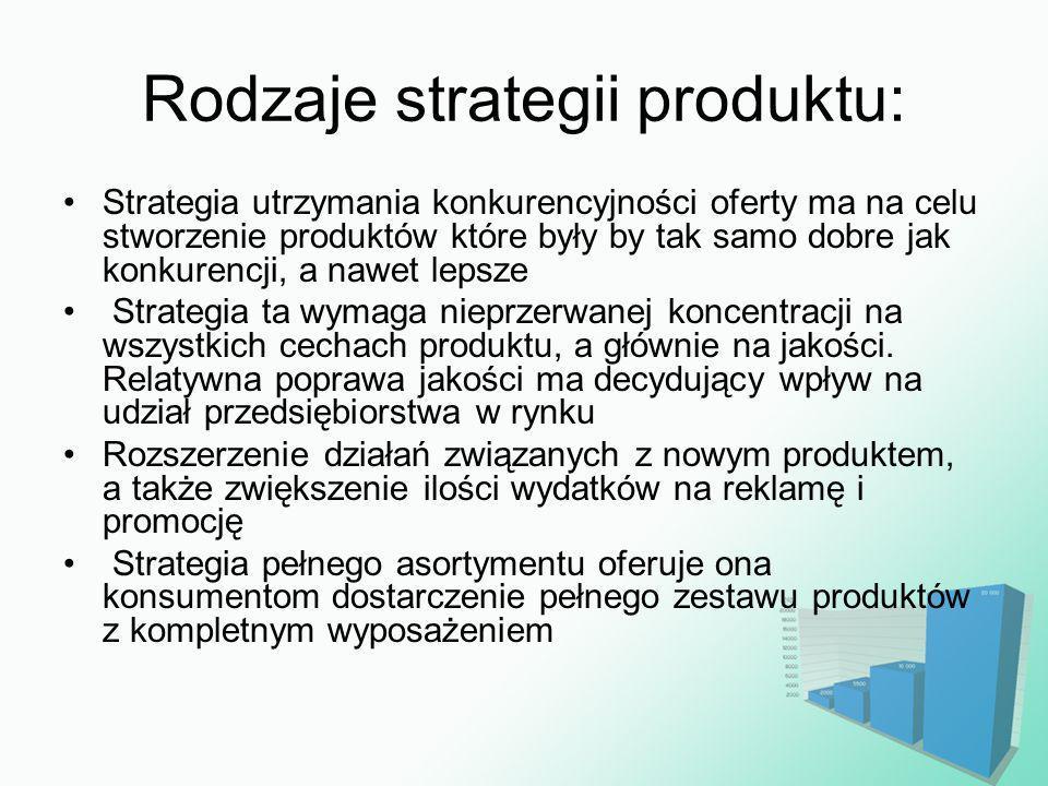 Rodzaje strategii produktu: