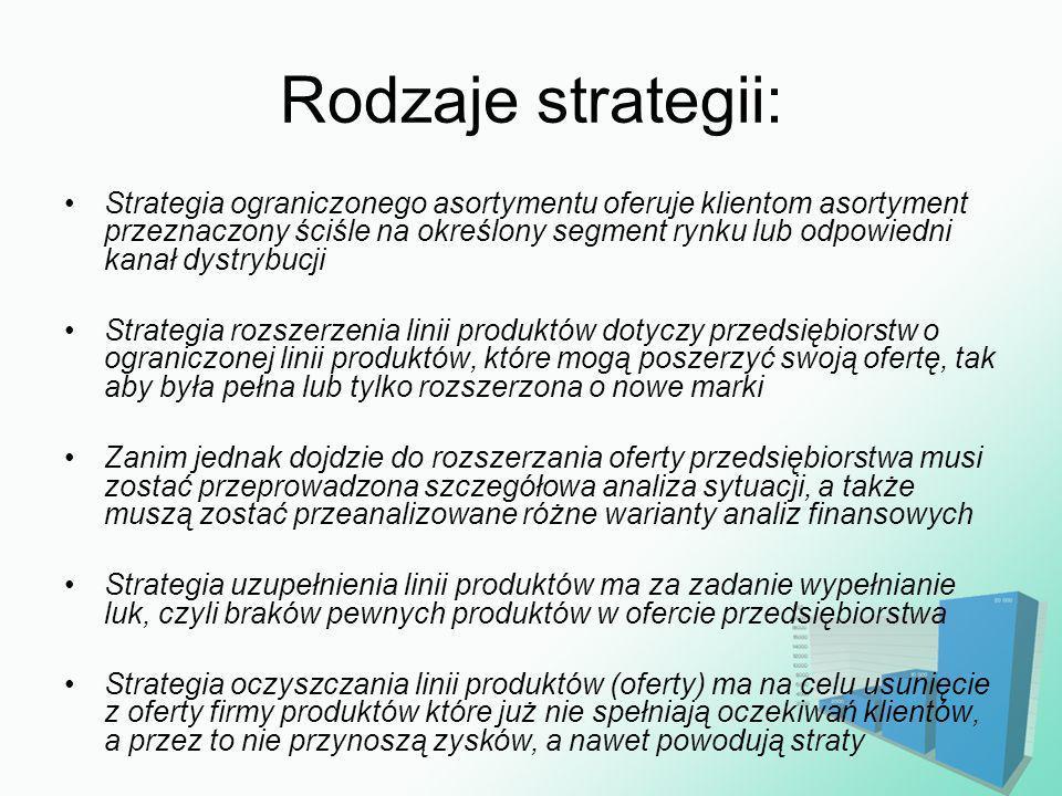 Rodzaje strategii: