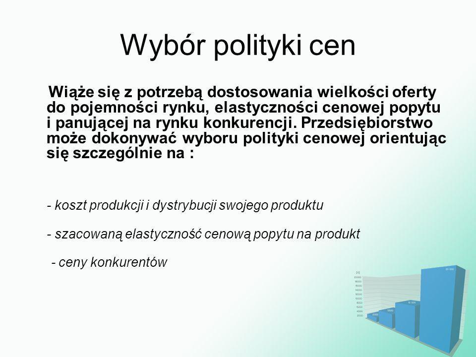 Wybór polityki cen - koszt produkcji i dystrybucji swojego produktu