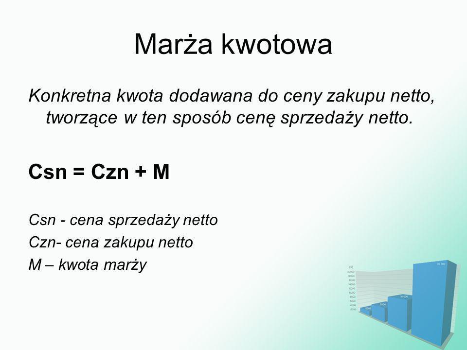 Marża kwotowa Csn = Czn + M