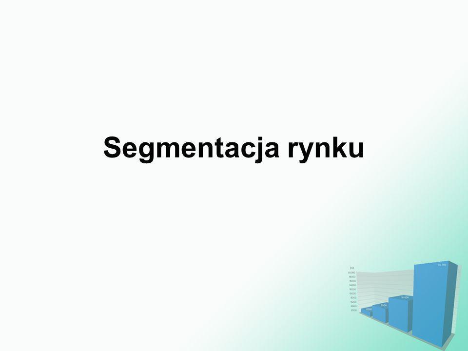 Segmentacja rynku