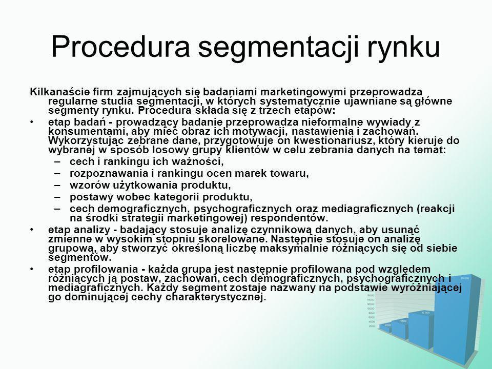 Procedura segmentacji rynku