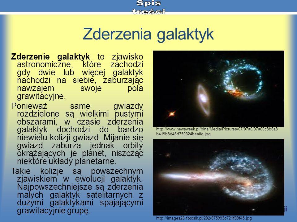 Zderzenia galaktyk Spis treści