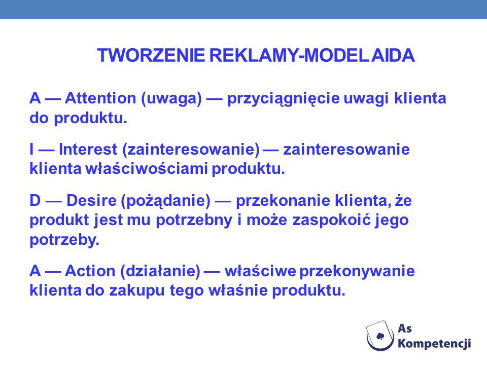TWORZENIE REKLAMY-MODEL AIDA