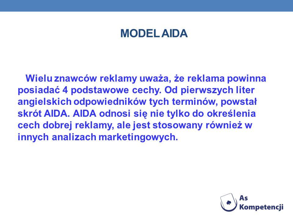 MODEL AIDA