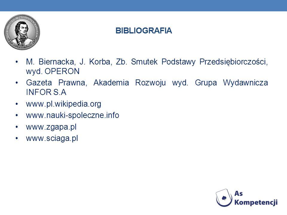 Bibliografia M. Biernacka, J. Korba, Zb. Smutek Podstawy Przedsiębiorczości, wyd. OPERON.