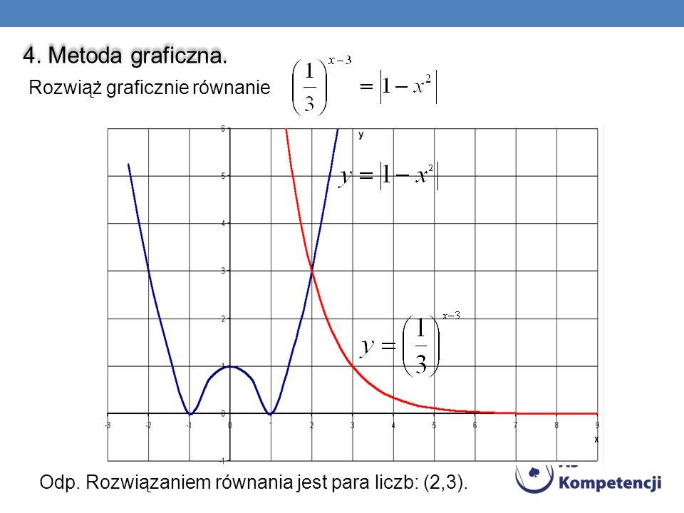 4. Metoda graficzna. Rozwiąż graficznie równanie