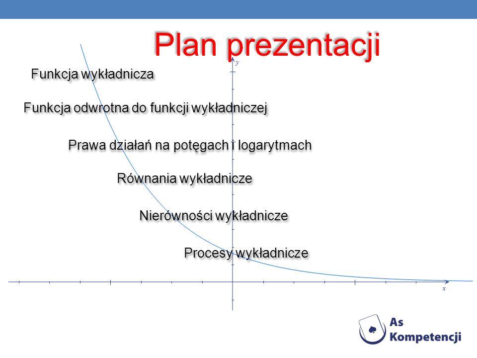 Plan prezentacji Funkcja wykładnicza