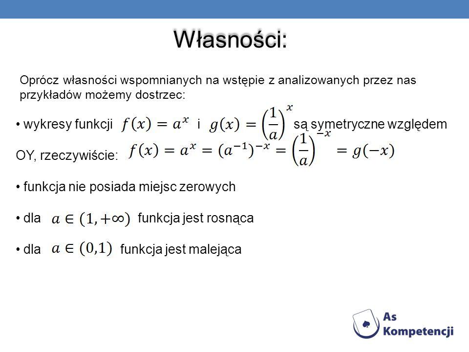 Własności: wykresy funkcji i są symetryczne względem OY, rzeczywiście: