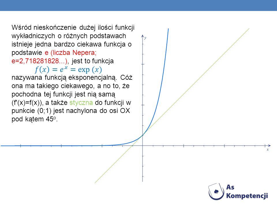 Wśród nieskończenie dużej ilości funkcji wykładniczych o różnych podstawach istnieje jedna bardzo ciekawa funkcja o podstawie e (liczba Nepera; e=2,718281828...), jest to funkcja