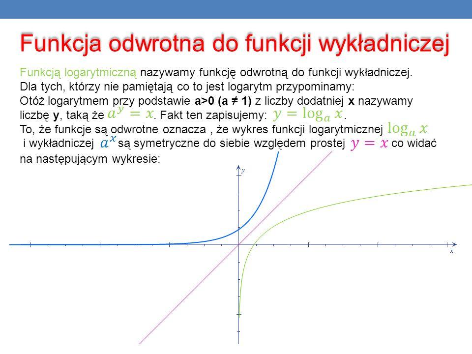 Funkcja odwrotna do funkcji wykładniczej