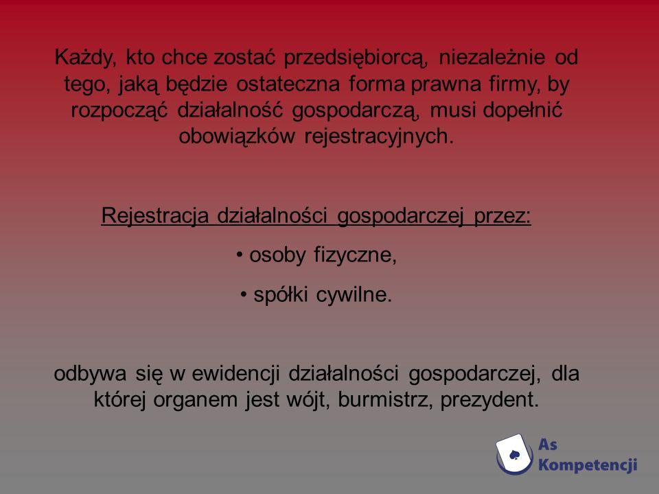 Rejestracja działalności gospodarczej przez: