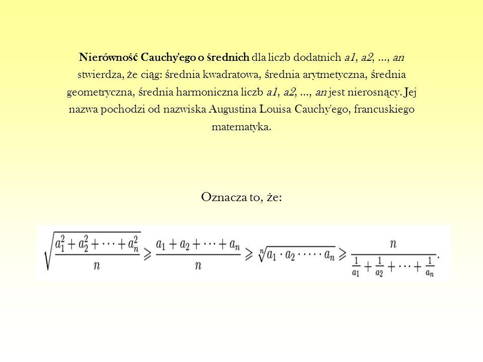 Nierówność Cauchy ego o średnich dla liczb dodatnich a1, a2, ..., an