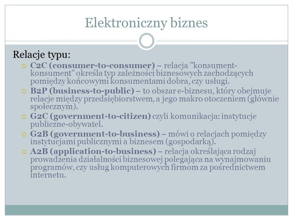 Elektroniczny biznes Relacje typu:
