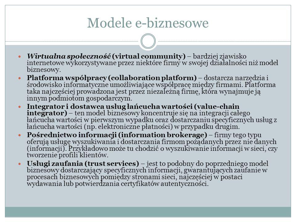 Modele e-biznesowe