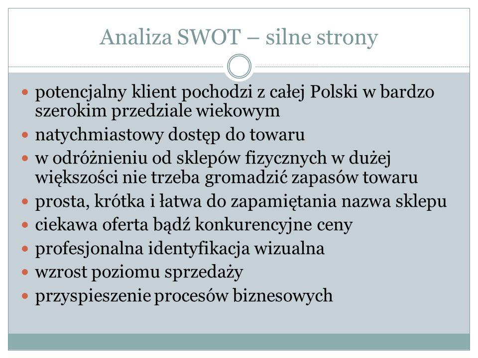 Analiza SWOT – silne strony