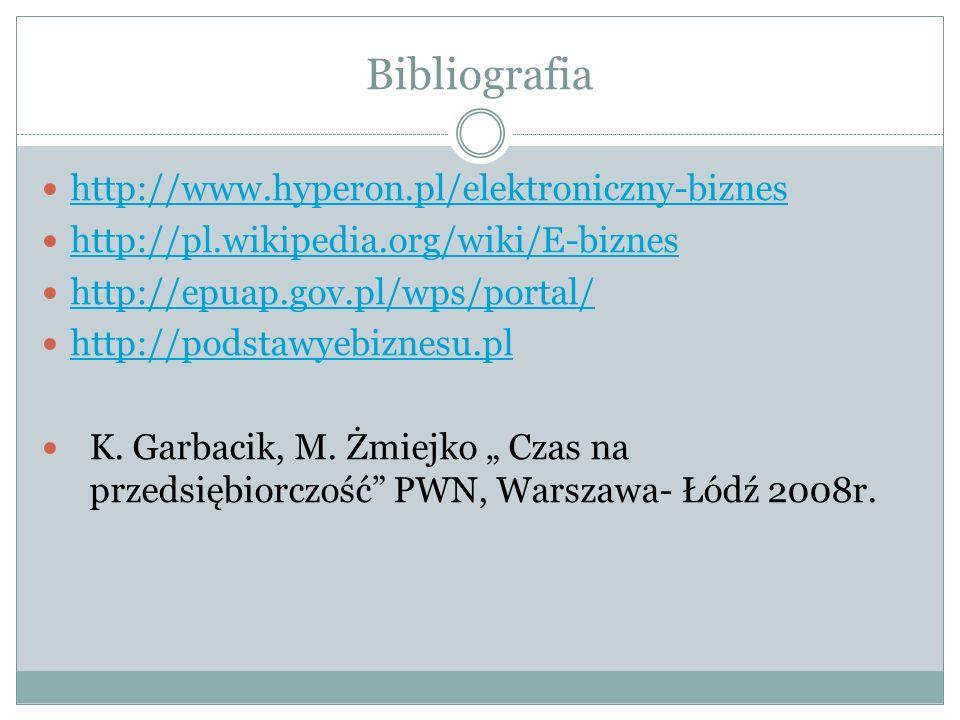 Bibliografia http://www.hyperon.pl/elektroniczny-biznes