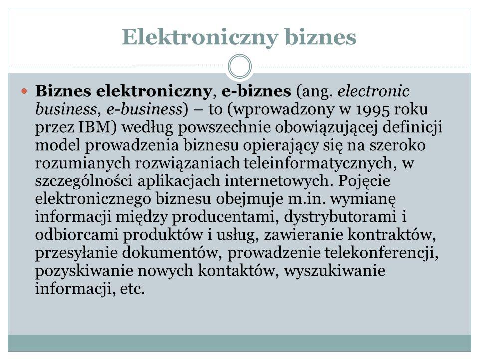 Elektroniczny biznes
