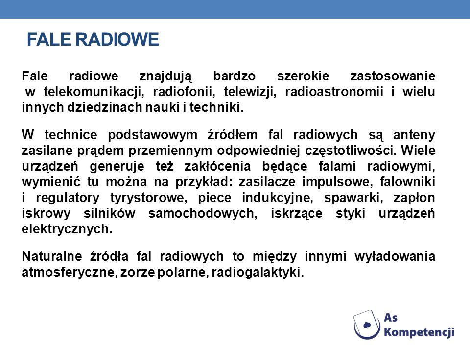 Fale radiowe