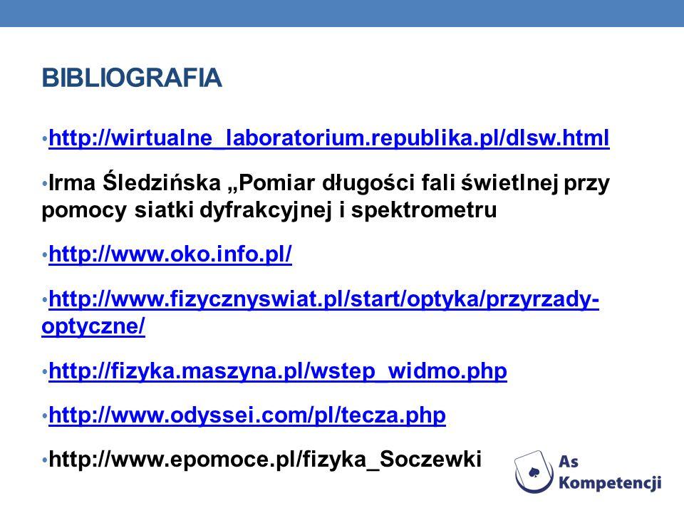 bibliografia http://wirtualne_laboratorium.republika.pl/dlsw.html