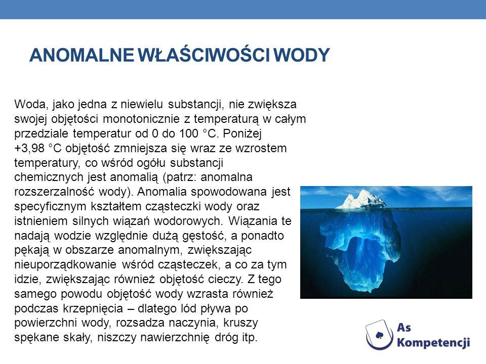 Anomalne właściwości wody