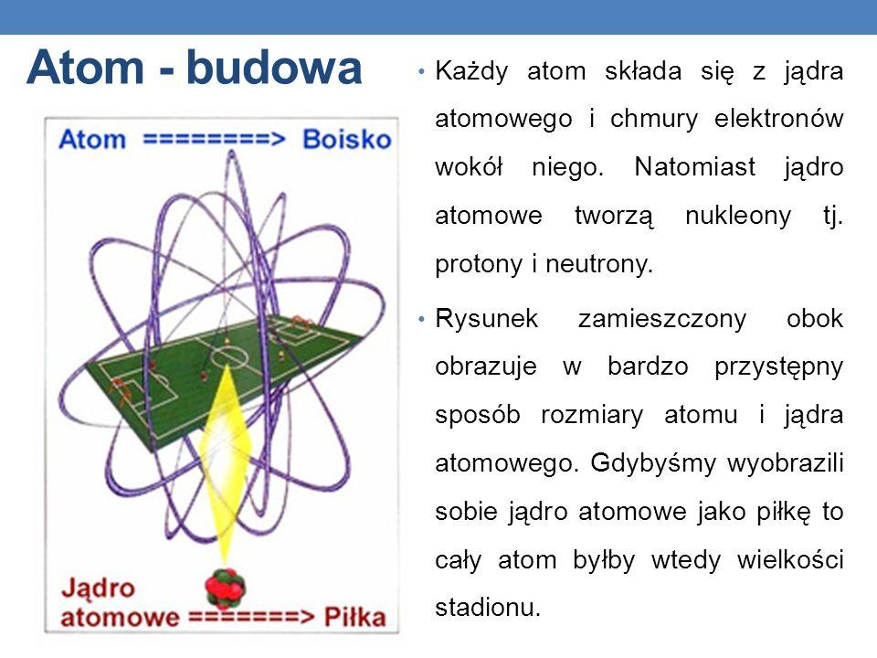 Atom - budowa