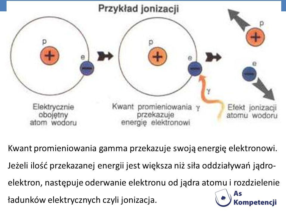 Kwant promieniowania gamma przekazuje swoją energię elektronowi