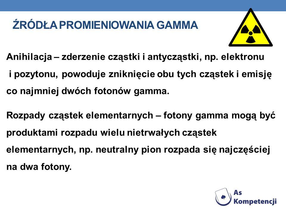 Źródła promieniowania gamma