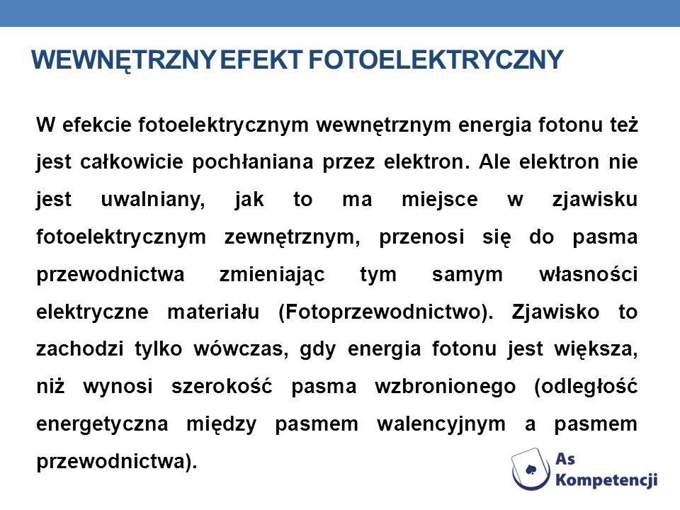 Wewnętrzny efekt fotoelektryczny