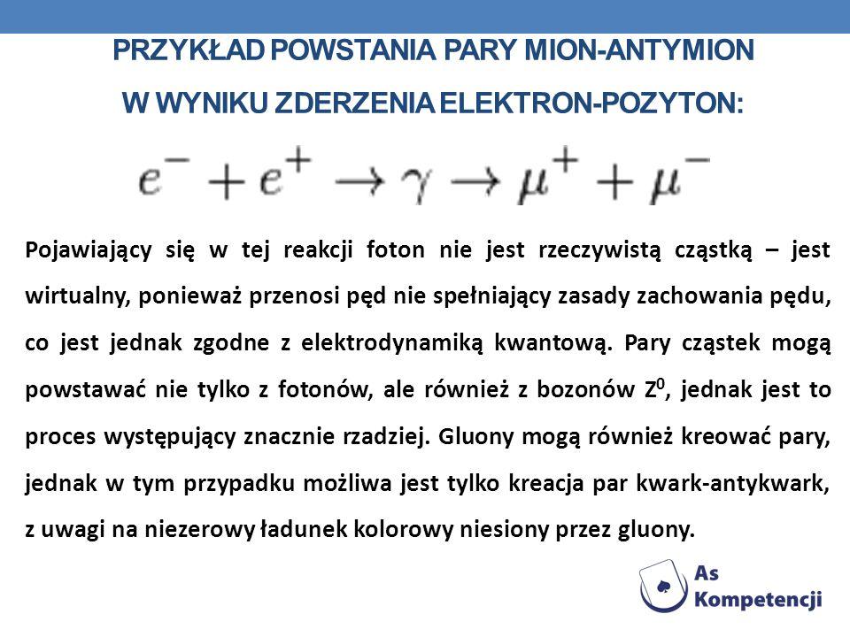 Przykład powstania pary mion-antymion w wyniku zderzenia elektron-pozyton: