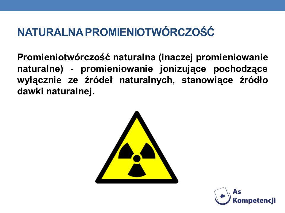 Naturalna promieniotwórczość