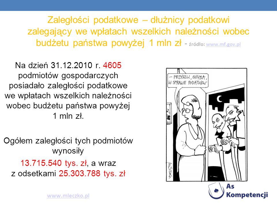 Zaległości podatkowe – dłużnicy podatkowi zalegający we wpłatach wszelkich należności wobec budżetu państwa powyżej 1 mln zł - źródło: www.mf.gov.pl