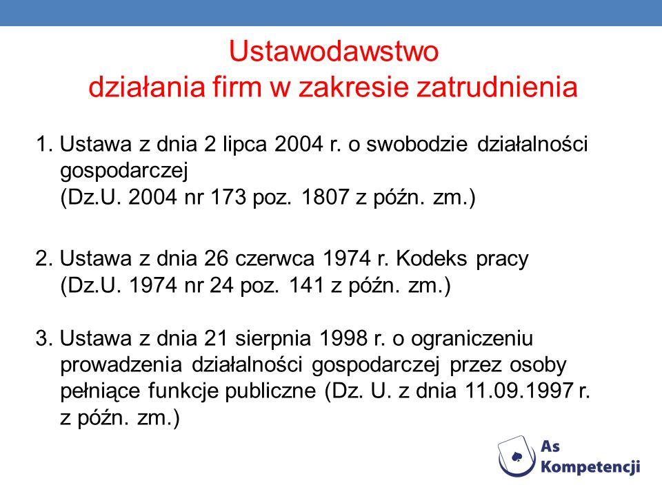 działania firm w zakresie zatrudnienia